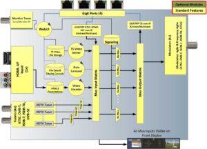 mx-400HY Diagram