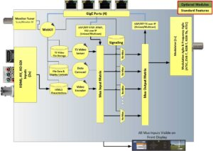 mx-400ST Diagram
